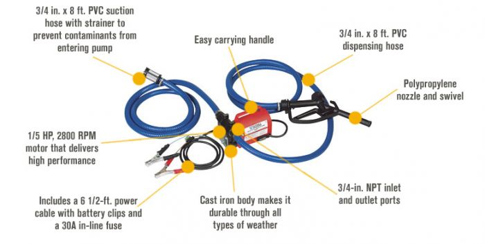 Fill Rite Pump Wiring Diagram from www.ruralking.com